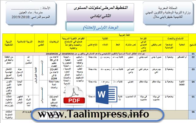 التخطيط المرحلي الأول والثاني للمستوى الثاني وفق المنهاج الجديد بصيغتي word و pdf