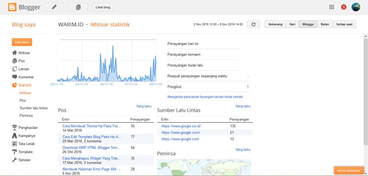 Cara Menampilkan Data yang Sebenarnya pada Statistik Blog
