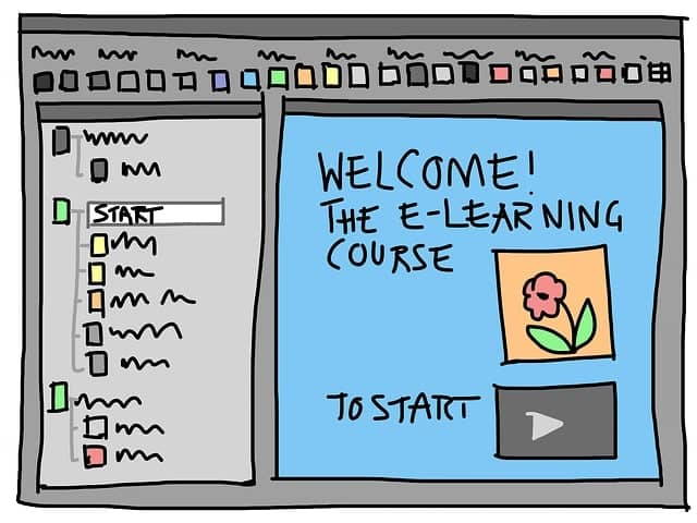 The Best Online Courses and How to Take Them