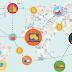 Blockchain: para além do Bitcoin