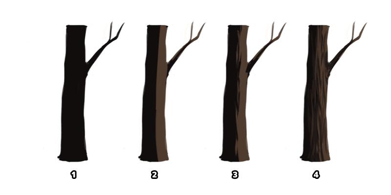 tree shading