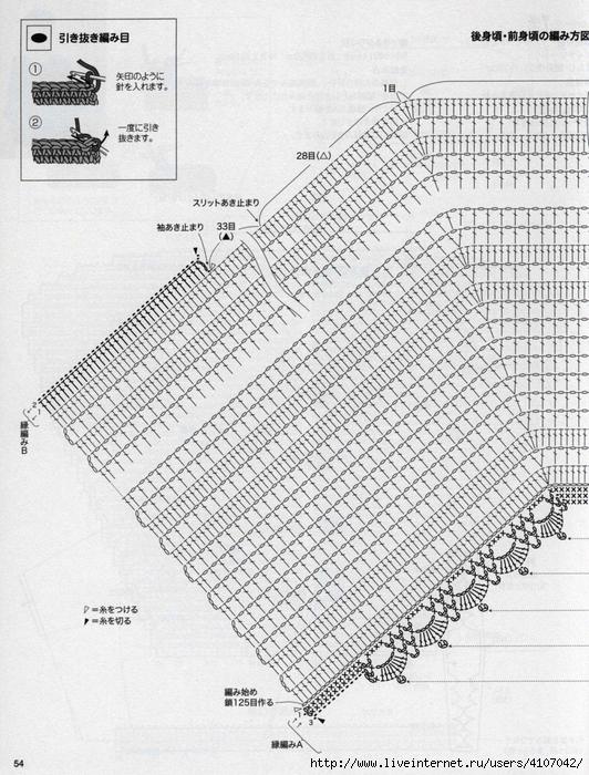 ergahandmade: Crochet Poncho + Diagrams