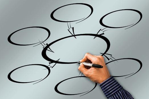 Membuka Cabang Usaha untuk Meningkatkan Penjualan