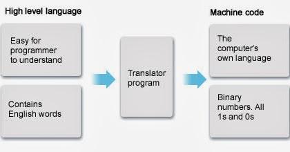 TRANSLATOR | Naveen Kandwal