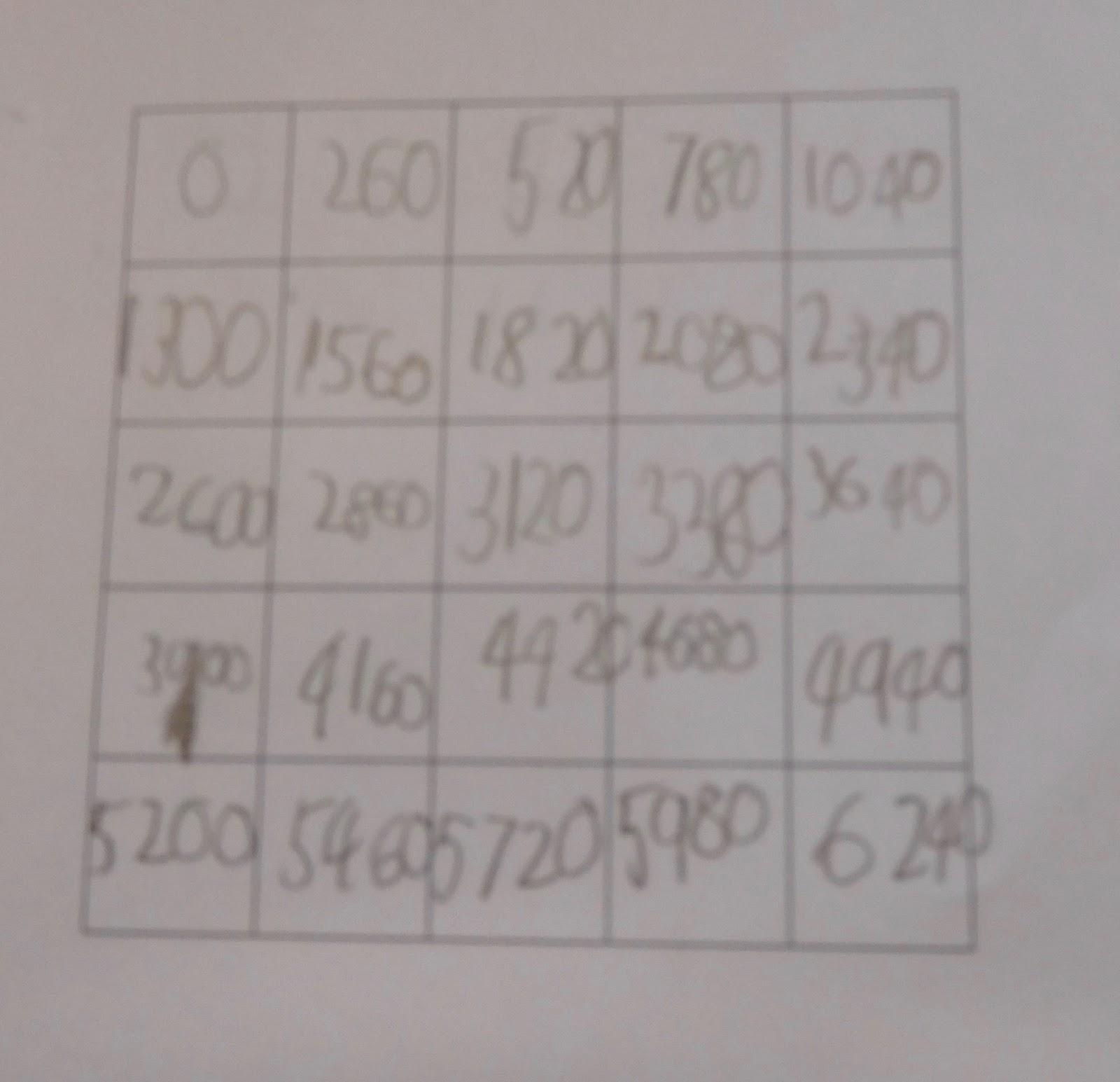 Authentic Inquiry Maths