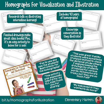 Illustrating Homophones: Children internalize learning by integrating the arts into their daily learning. This post tells about visualizing and illustrating to remember homographs