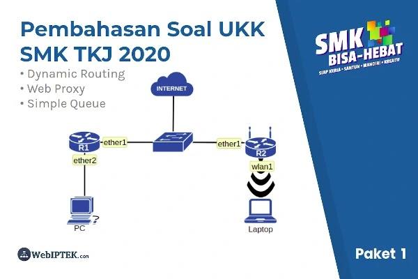 Pembahasan & Penyelesaian Soal UKK TKJ 2020 Paket 1
