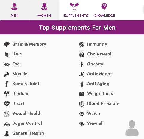 Zenith Supplements for Men