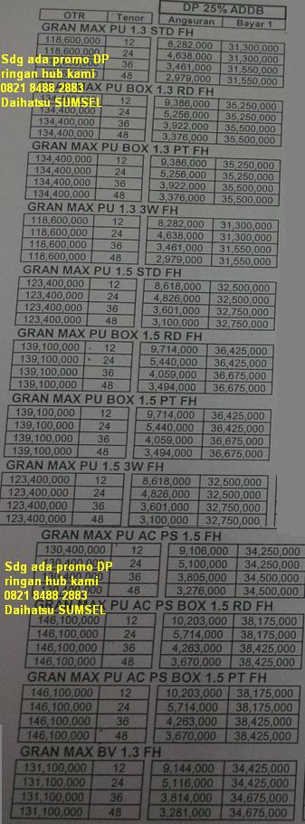 kredit daihatsu granmax palembang
