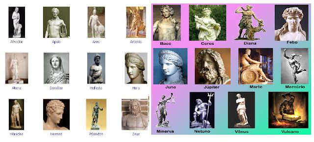 Resultado de imagem para panteão romano deuses