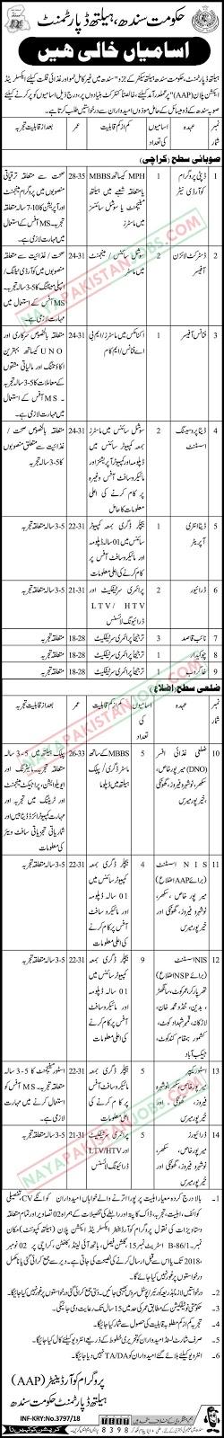Latest Vacancies Announced in Health Department Govt of Sindh 24 October 2018 - Naya Pakistan