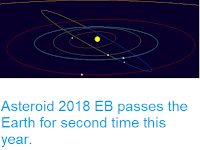 https://sciencythoughts.blogspot.com/2018/10/asteroid-2018-eb-passes-earth-for.html