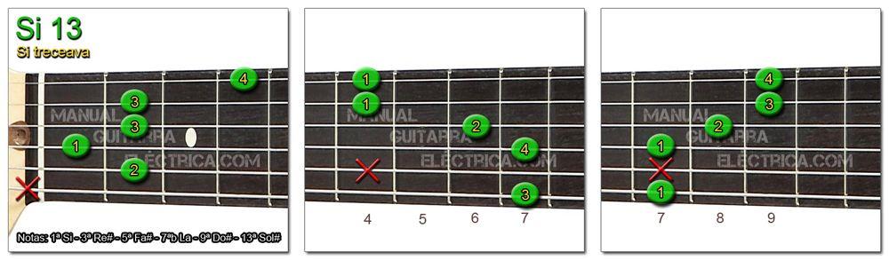 Acordes Guitarra Si Treceava - B 13