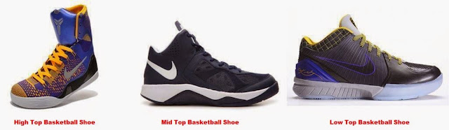 Basketball Shoe Types