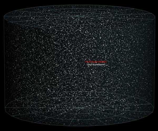 Observable Universe, The Fermi Paradox