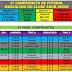 Jaguarari-Ba: Campeonato de futebol masculino do Clube Anhã Show inicia domingo, 12. Confira a tabela