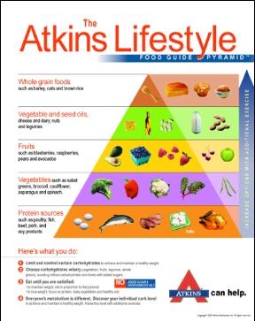 Download Laporan Pendahuluan / LP Diabetes Mellitus (DM) lengkap dalam bentuk PDF dan Ms.word