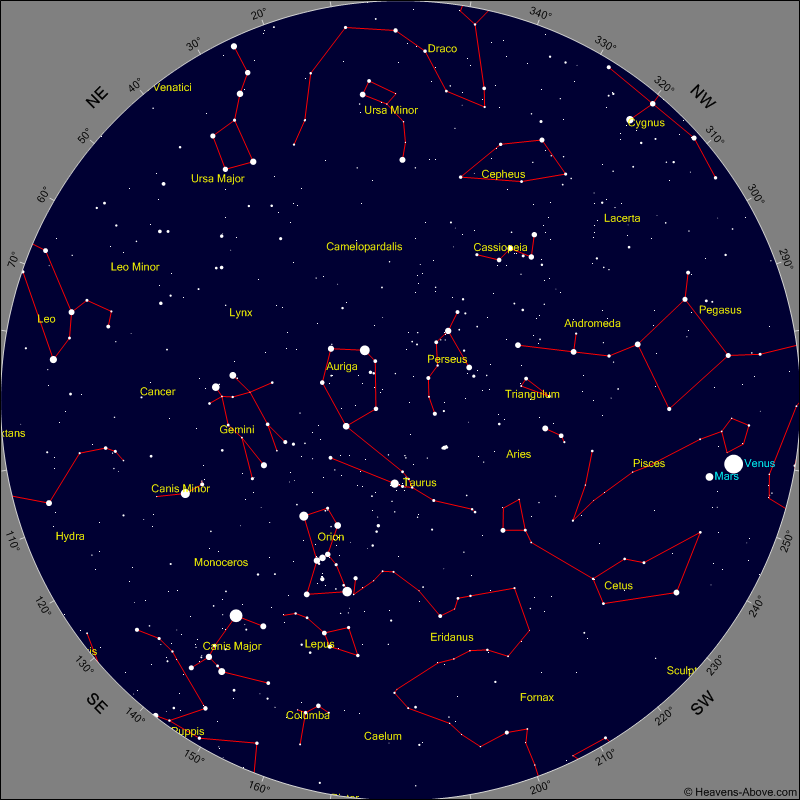 Sky Chart for the evening of Saturday Jan 28th