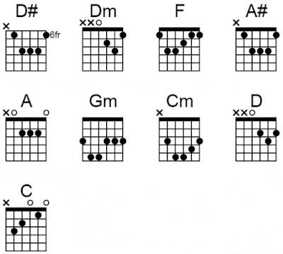 chord gitar anji dia