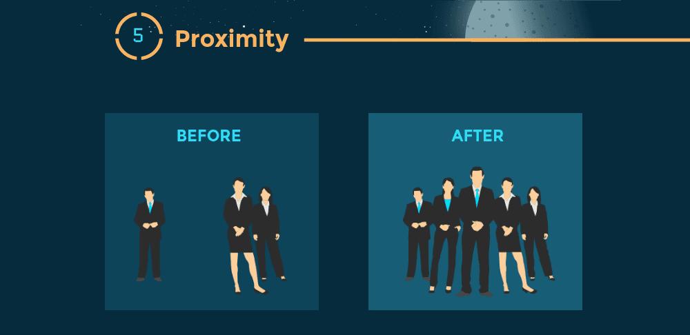 12 Prinsip Hierarki Visual Desain Grafis - Proximity