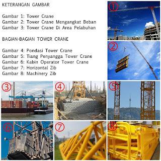 Definisi Tower Crane ,Bagian-Bagian Tower Crane Dan Cara Pemasanganya
