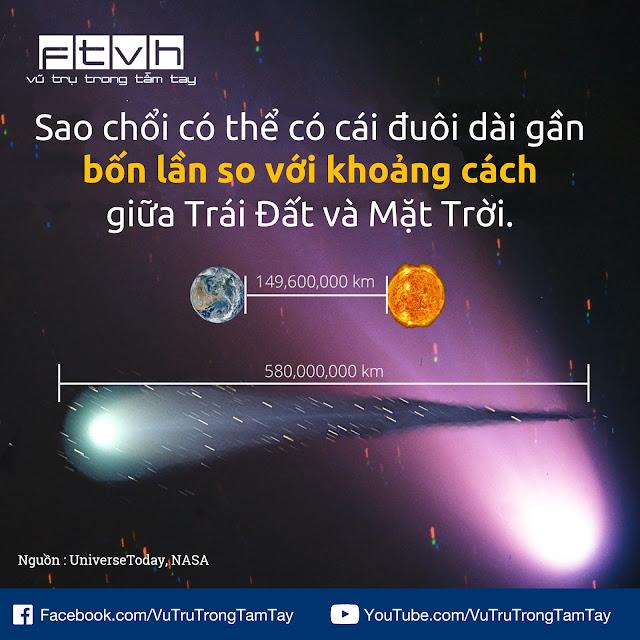 [Ftvh] Đuôi sao chổi có thể rất dài.