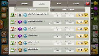 TARAKAN 2, Clan Tarakan Yang Pertama Kali Naik Level 16