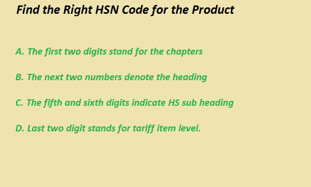 Find the Right HSN Code for the Product