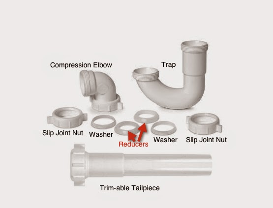 kitchen sink waste fitting instructions