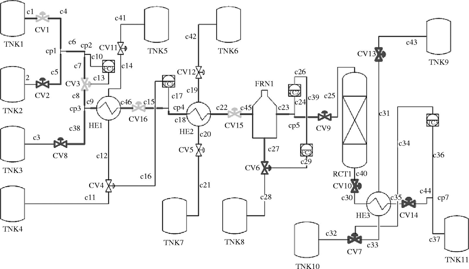 mecanico engenheiros piping and instrumentation diagram