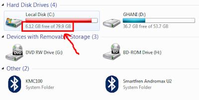 Panduan Lengkap Cara Install Windows 7 bagi Pemula