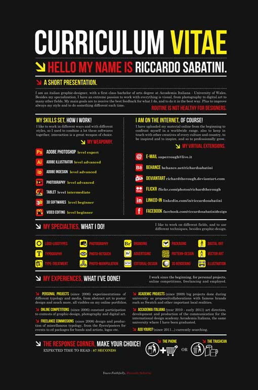 infografia  curriculum vitae ejemplos diseños