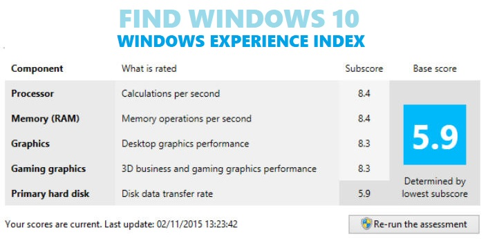 How to Check Windows Experience Score in Windows 10