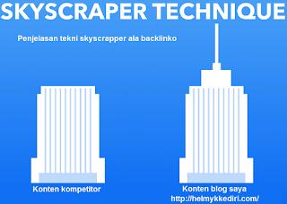 Penerapan teknik SEO skyscraper backlinko