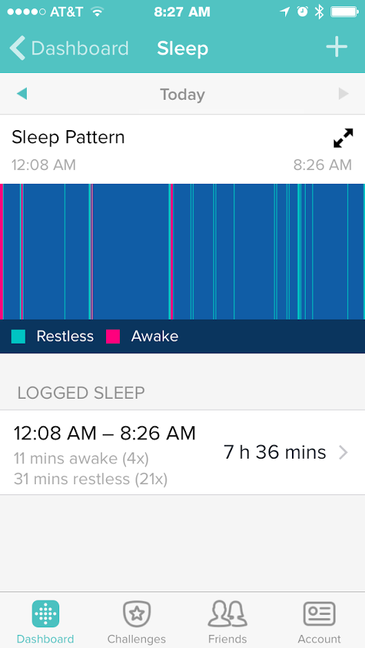 2015-Apr-27 fitbit sleep