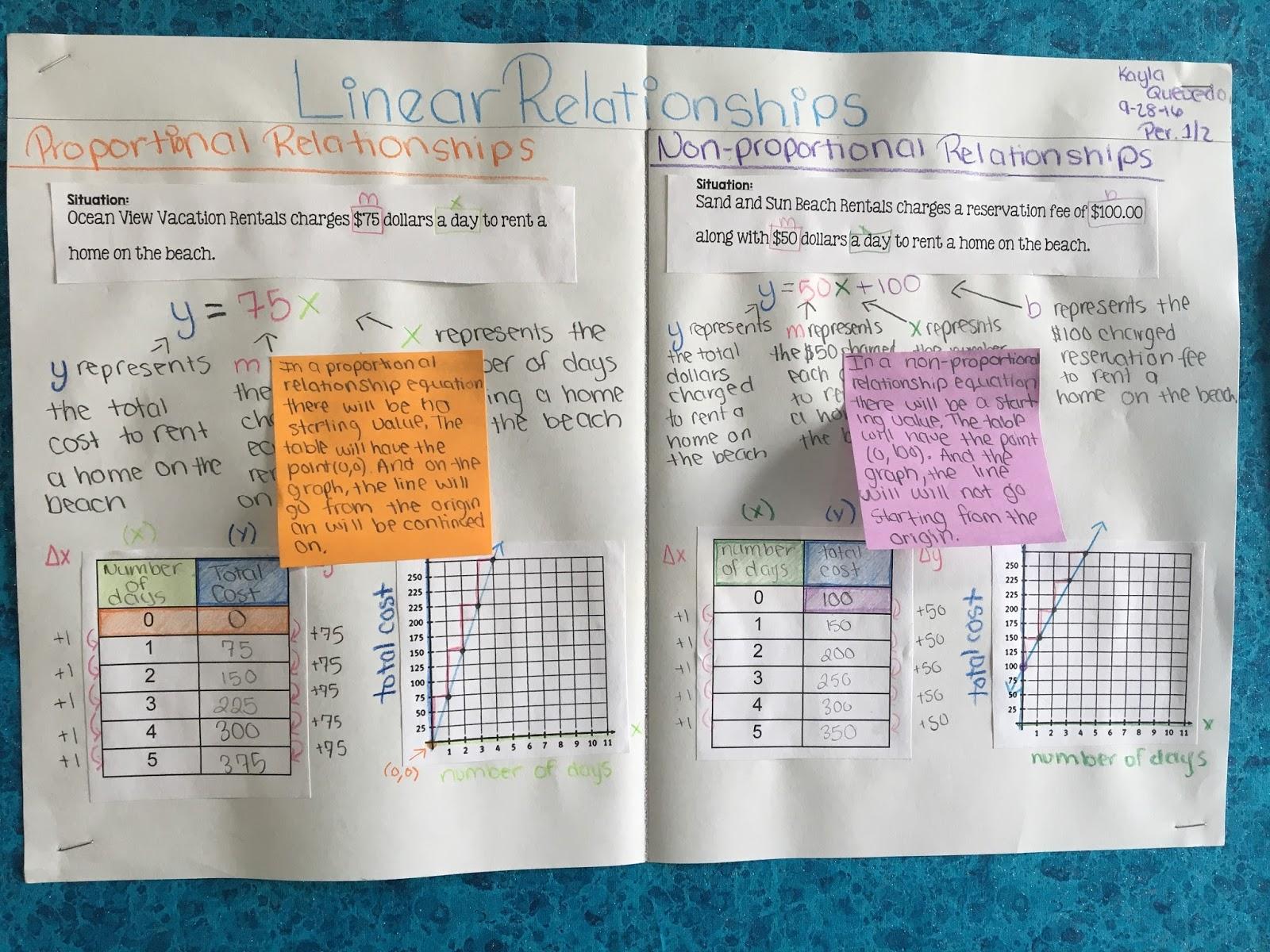 ☆ Rockstar Math Teacher ☆: My Interactive Math Poster Activities