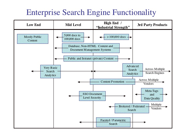 The Knowledge Management (KM) Depot: Selecting The