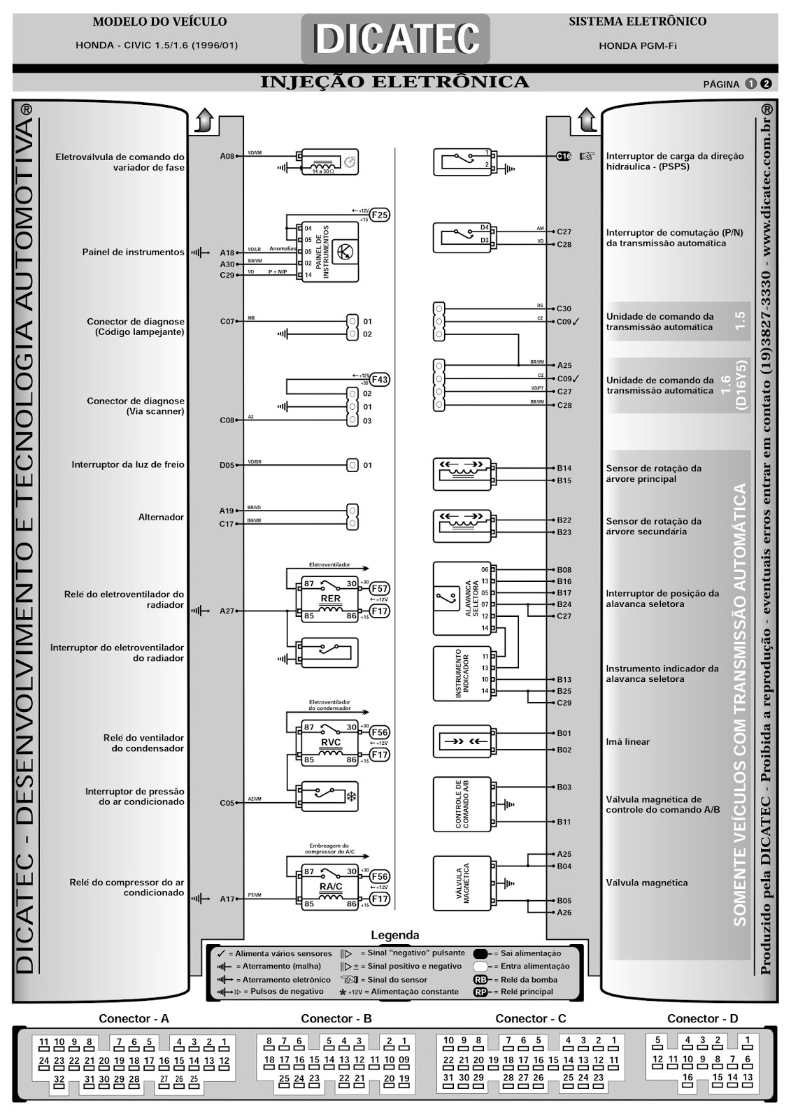 1990 Honda Civic Ecu Pinout