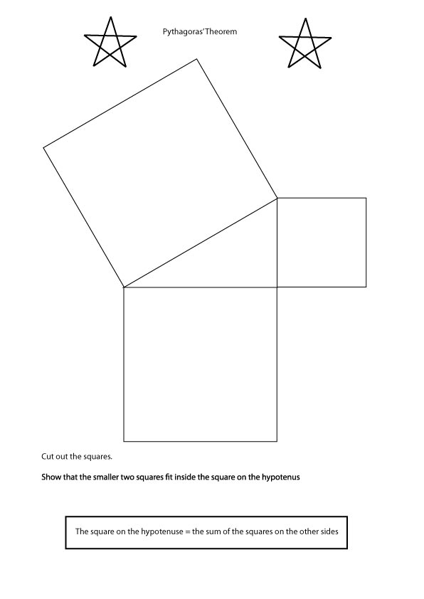 Talkinged Pythagoras 39 Theorem From Concrete To Abstract
