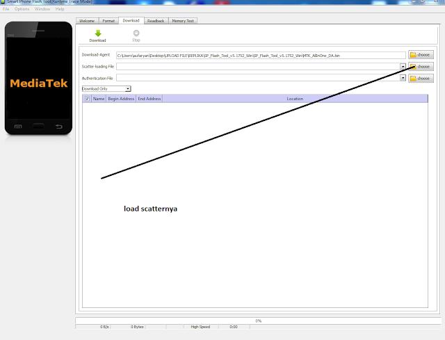Tutorial flashing khusus pemula untuk android yang berplatform Qualcomm,Mediatek dan Spreadtrum