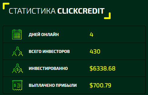 Статистика работы ClickCredit