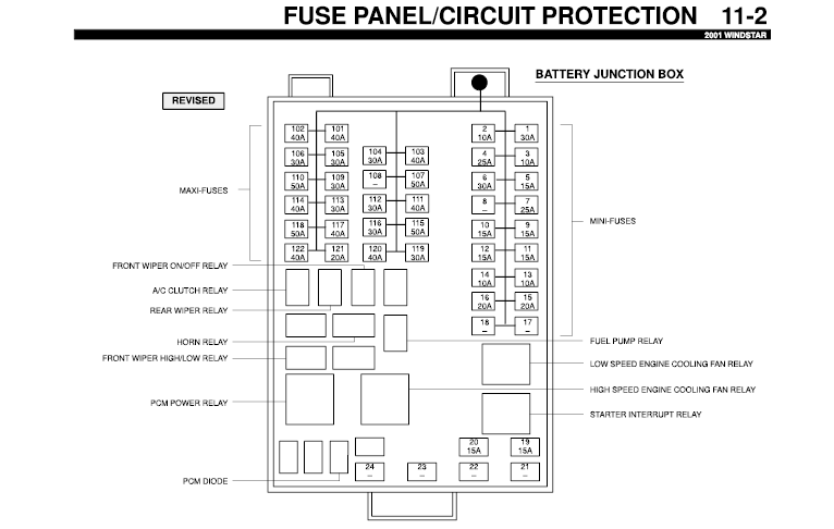 wiring diagrams and free manual ebooks  2001 ford windstar fuse panel diagram