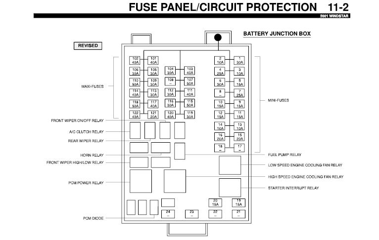 2001%2BFord%2BWindstar%2BFuse%2BPanel%2BCircuit?h=125 2000 altima fuse panel diagram,2006 Altima Engine Fuse Box Diagram