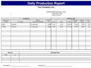 Project Daily Status Report Template Free Download  Daily Project Status Report Template