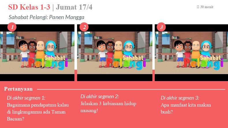 Jadwal Pembelajaran Lengkap Siaran TVRI Untuk Paud, SD, SMP, SMA dan SMK dari Senin-Minggu