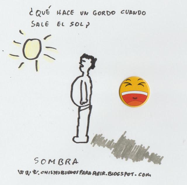 - ¿Qué hace un gordo cuando sale el sol? sombra