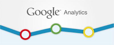 khóa học Google AdWords hiệu quả