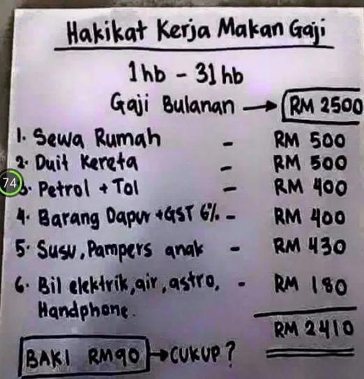 Cara Mengurus Gaji Fresh Graduate RM2,500 Agar Mencukupi