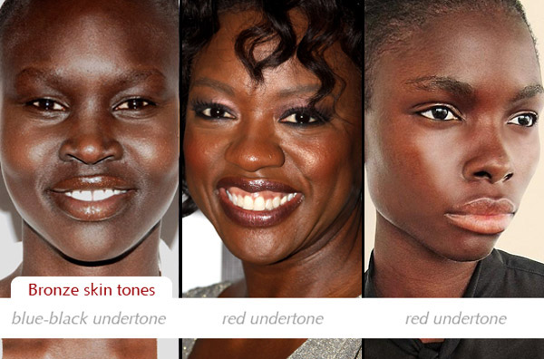 Let S Look At Celebrity Examples Of Skin Color Intensity From Tan To Bronze Ebony