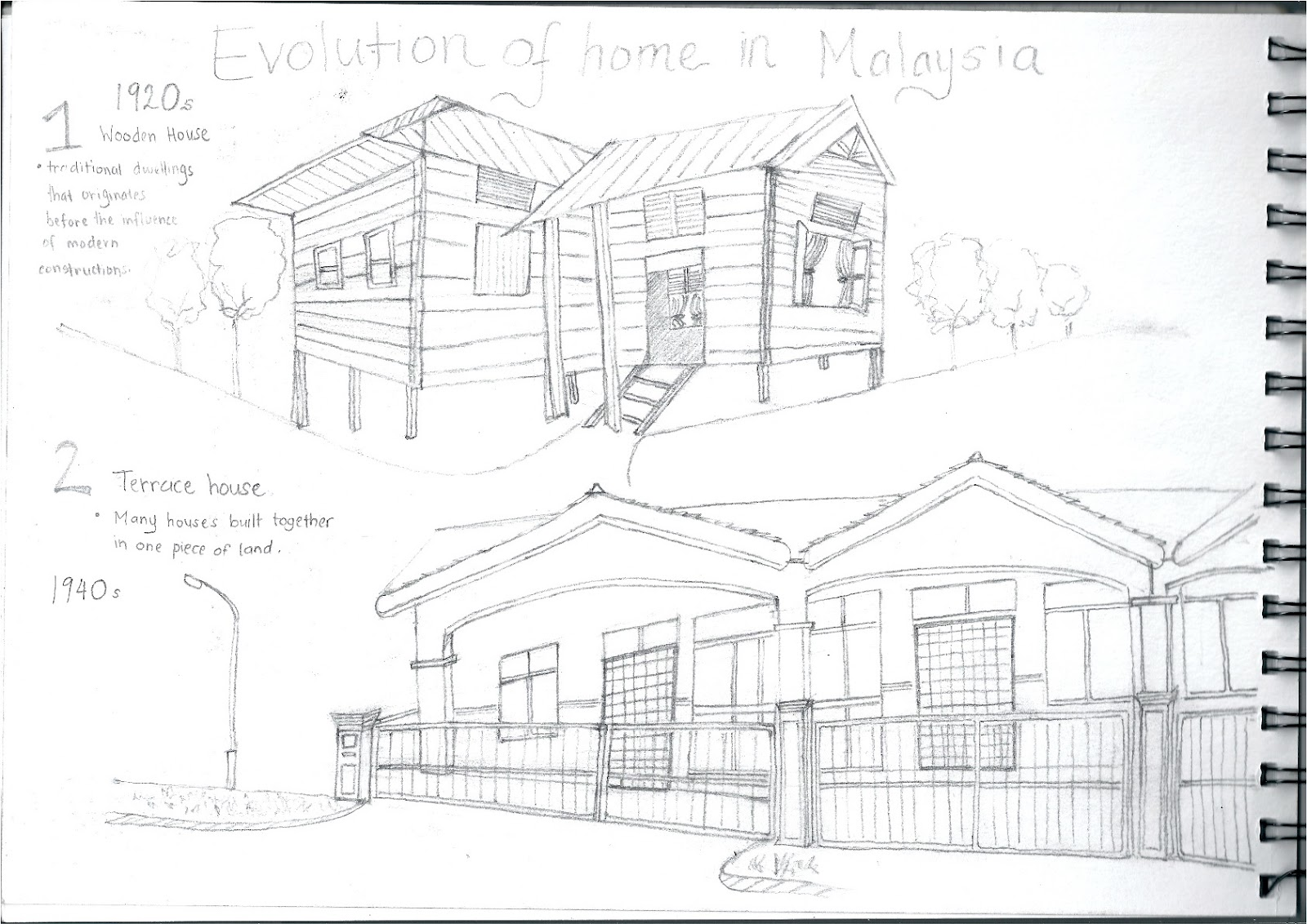 Pictorial Sketches: Evolution Of Home In Malaysia